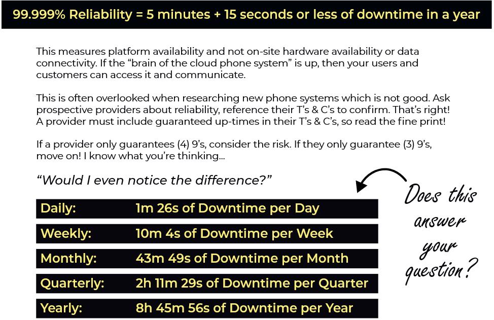 downtime-breakdown